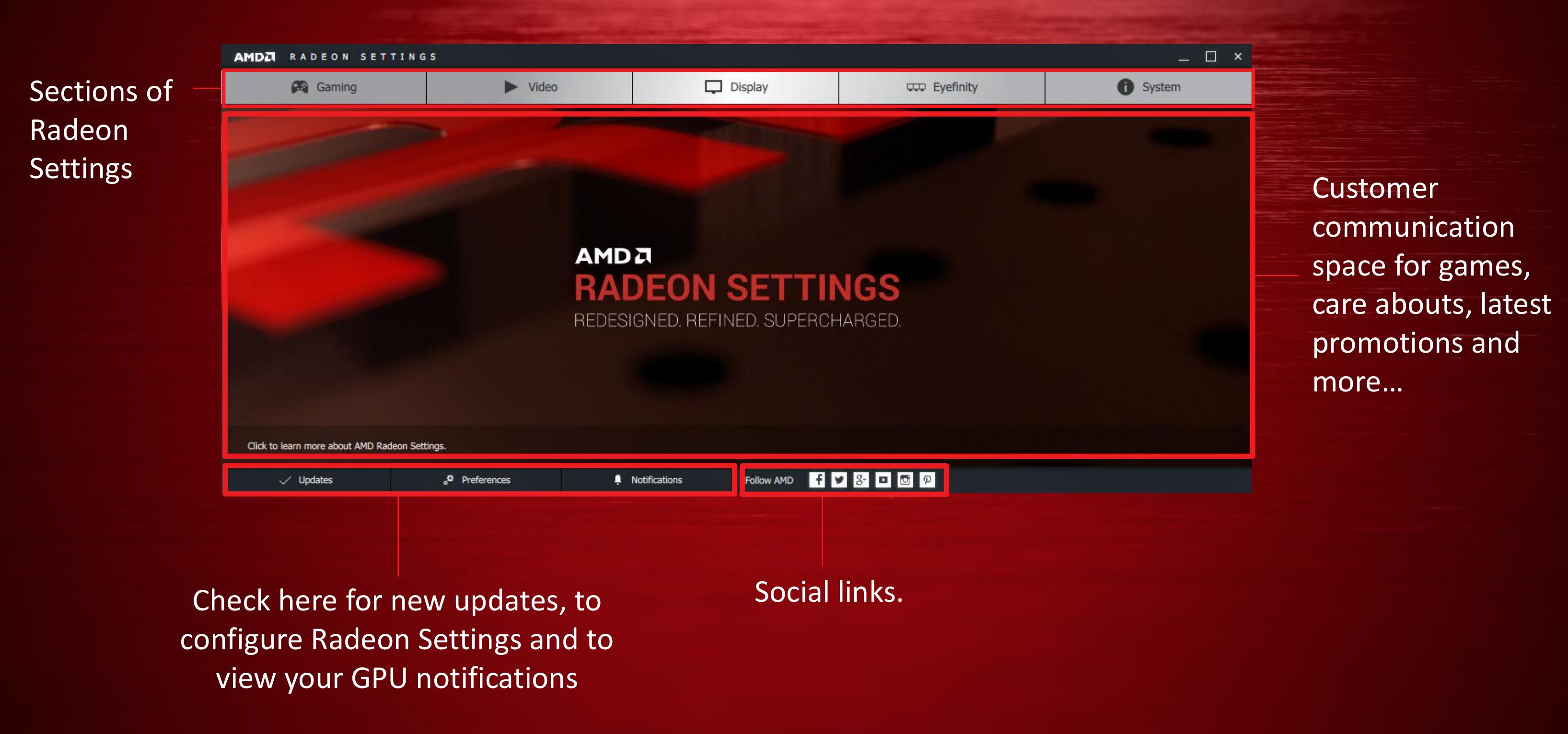 Преимущества AMD